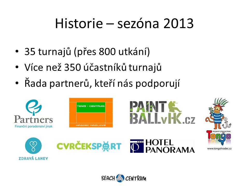 Historie – sezóna 2013 35 turnajů (přes 800 utkání) Více než 350 účastníků turnajů Řada partnerů, kteří nás podporují