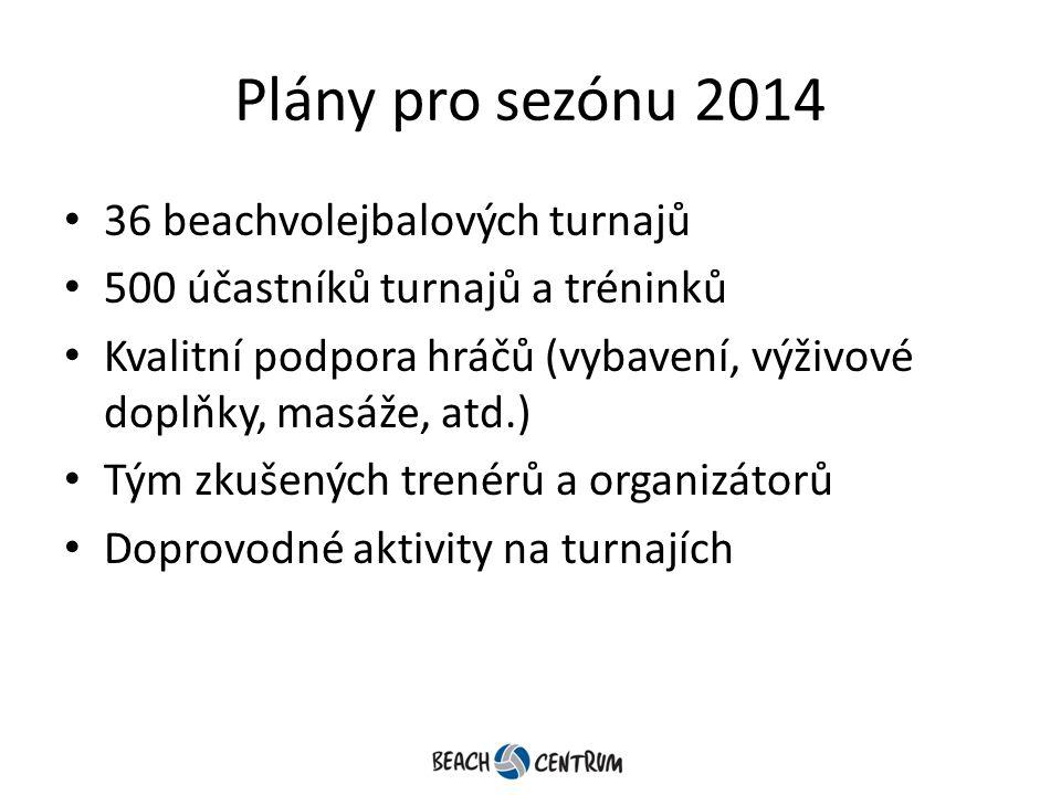 Plány pro sezónu 2014 36 beachvolejbalových turnajů 500 účastníků turnajů a tréninků Kvalitní podpora hráčů (vybavení, výživové doplňky, masáže, atd.)