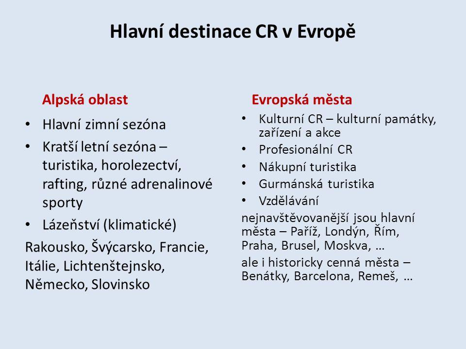 Využití do budoucnosti Nové destinace: Černomořská – Bulharsko, Rumunsko, Ukrajina, Rusko Karpatská – Rumunsko, Ukrajina, ČR a Slovensko, Polsko Evropa je nejen cílovou destinací, ale zároveň i zdrojovou (Evropané velmi cestují).