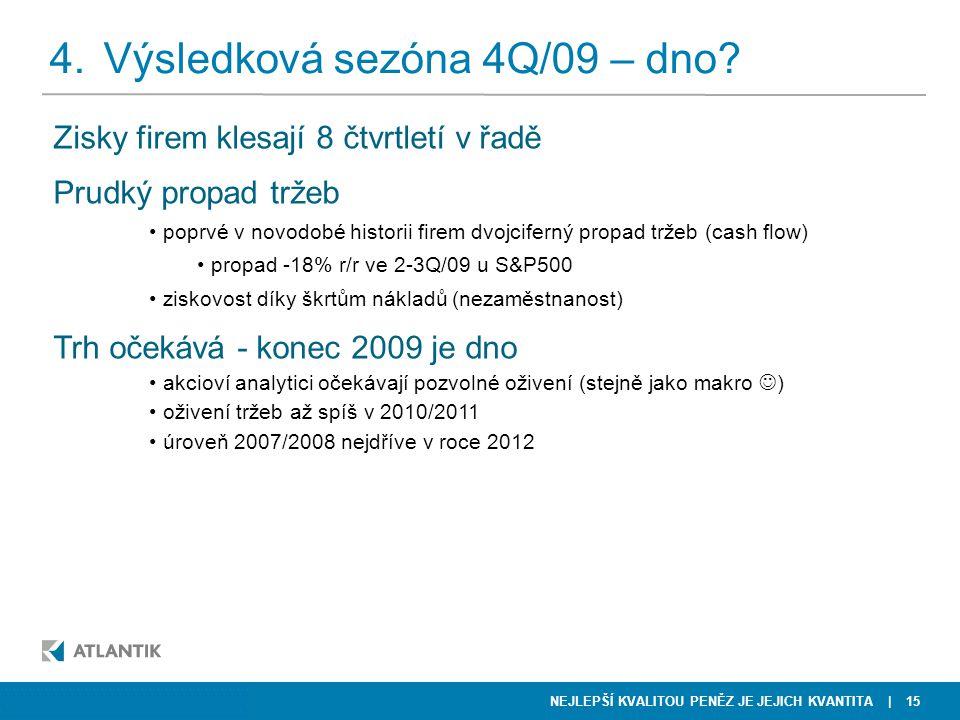 NEJLEPŠÍ KVALITOU PENĚZ JE JEJICH KVANTITA KKCG FINANCE | 15  NWR  Telefónica O2 Zisky firem klesají 8 čtvrtletí v řadě Prudký propad tržeb poprvé v novodobé historii firem dvojciferný propad tržeb (cash flow) propad -18% r/r ve 2-3Q/09 u S&P500 ziskovost díky škrtům nákladů (nezaměstnanost) Trh očekává - konec 2009 je dno akcioví analytici očekávají pozvolné oživení (stejně jako makro ) oživení tržeb až spíš v 2010/2011 úroveň 2007/2008 nejdříve v roce 2012 4.Výsledková sezóna 4Q/09 – dno