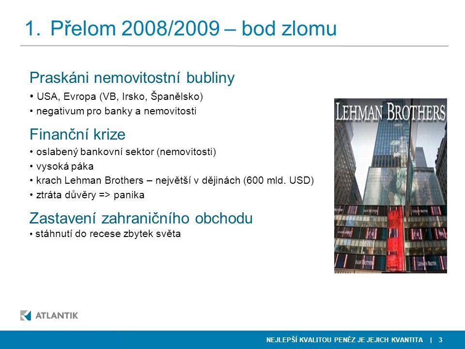 NEJLEPŠÍ KVALITOU PENĚZ JE JEJICH KVANTITA KKCG FINANCE | 3 1.Přelom 2008/2009 – bod zlomu  NWR  Telefónica O2 Praskáni nemovitostní bubliny USA, Evropa (VB, Irsko, Španělsko) negativum pro banky a nemovitosti Finanční krize oslabený bankovní sektor (nemovitosti) vysoká páka krach Lehman Brothers – největší v dějinách (600 mld.