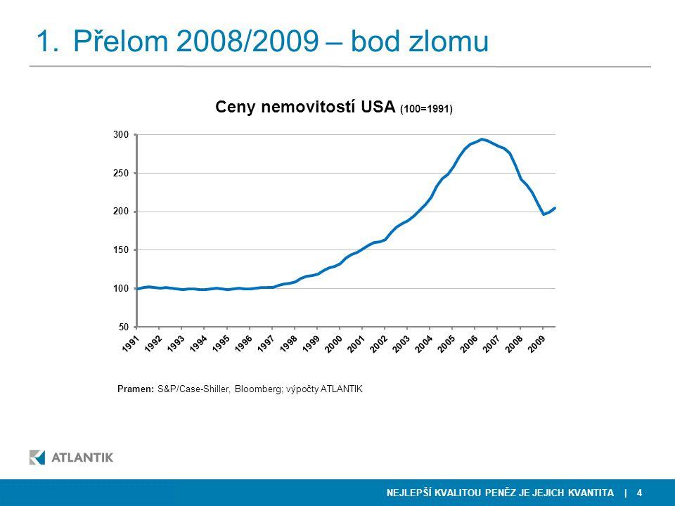 NEJLEPŠÍ KVALITOU PENĚZ JE JEJICH KVANTITA KKCG FINANCE | 4 Pramen: S&P/Case-Shiller, Bloomberg; výpočty ATLANTIK 1.Přelom 2008/2009 – bod zlomu