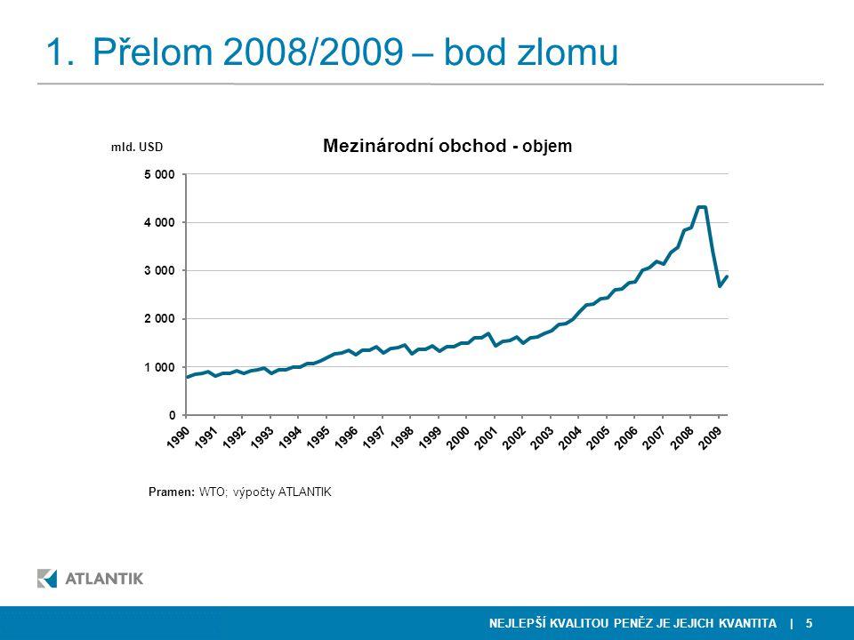 NEJLEPŠÍ KVALITOU PENĚZ JE JEJICH KVANTITA KKCG FINANCE | 5 Pramen: WTO; výpočty ATLANTIK 1.Přelom 2008/2009 – bod zlomu