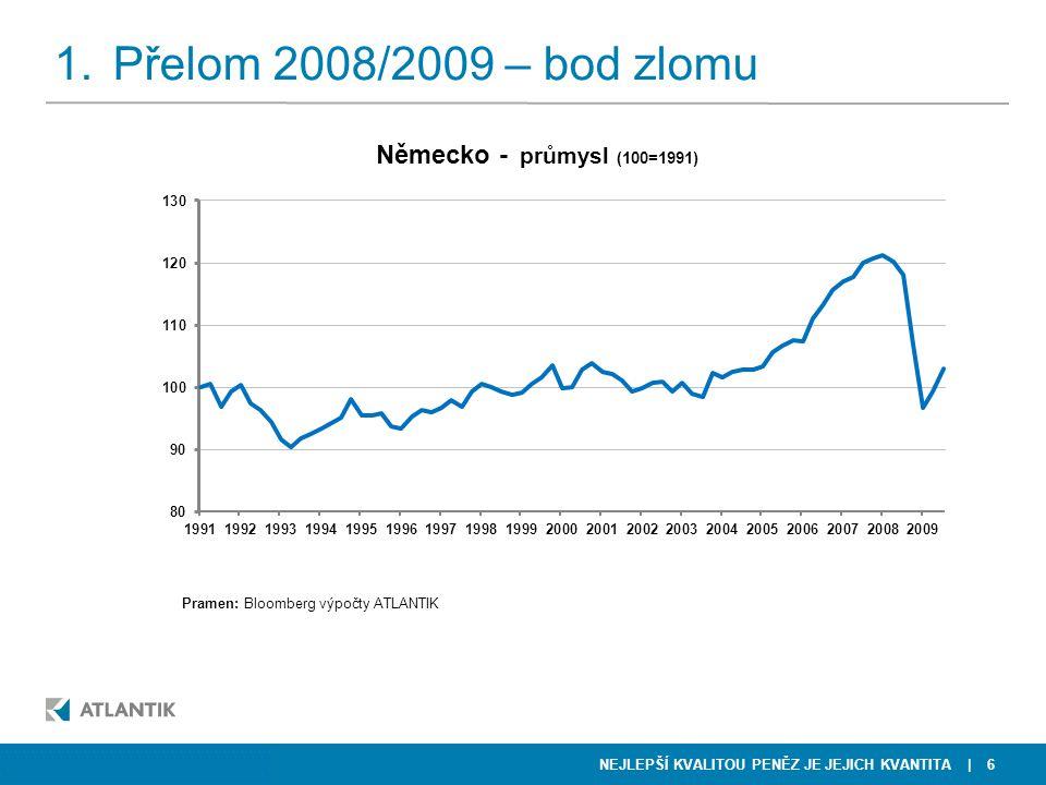 NEJLEPŠÍ KVALITOU PENĚZ JE JEJICH KVANTITA KKCG FINANCE | 6 Pramen: Bloomberg výpočty ATLANTIK 1.Přelom 2008/2009 – bod zlomu