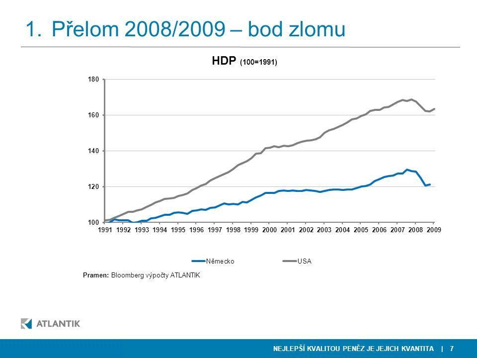 NEJLEPŠÍ KVALITOU PENĚZ JE JEJICH KVANTITA KKCG FINANCE | 7 Pramen: Bloomberg výpočty ATLANTIK 1.Přelom 2008/2009 – bod zlomu