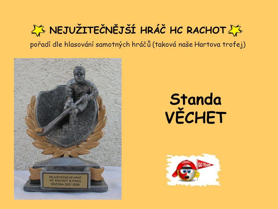 NEJUŽITEČNĚJŠÍ HRÁČ HC RACHOT pořadí dle hlasování samotných hráčů (taková naše Hartova trofej) Standa VĚCHET
