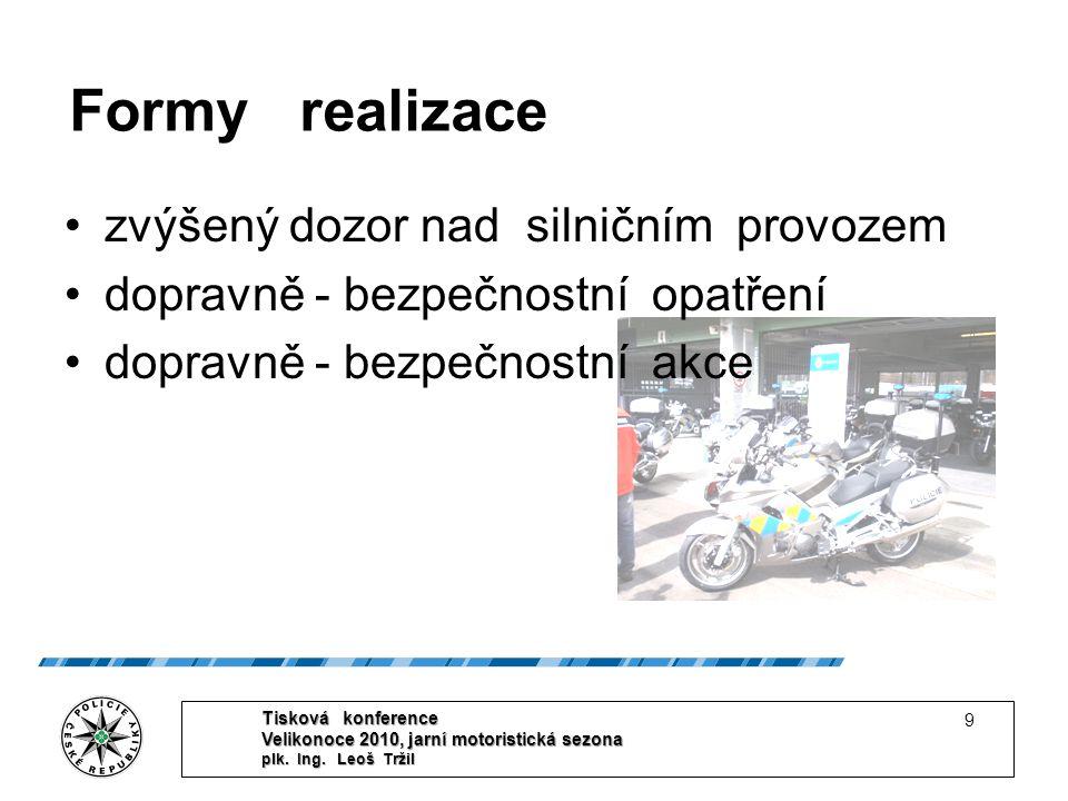 Priority prevence preventivní akce regionů - dle problematiky Zebra se za Tebe nerozhlédne.