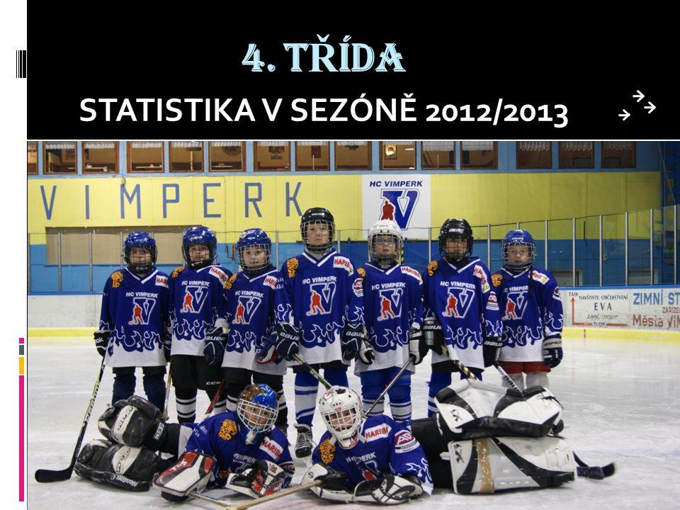 4. T Ř ÍDA STATISTIKA V SEZÓNĚ 2012/2013