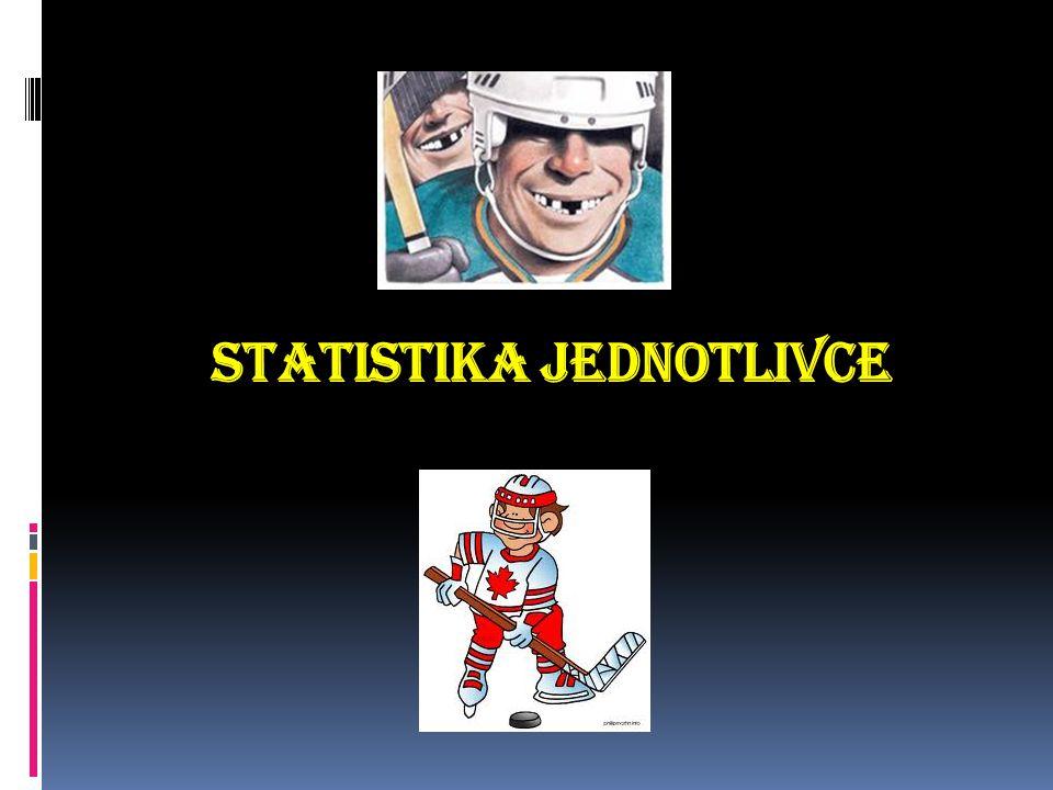 STATISTIKA JEDNOTLIVCE