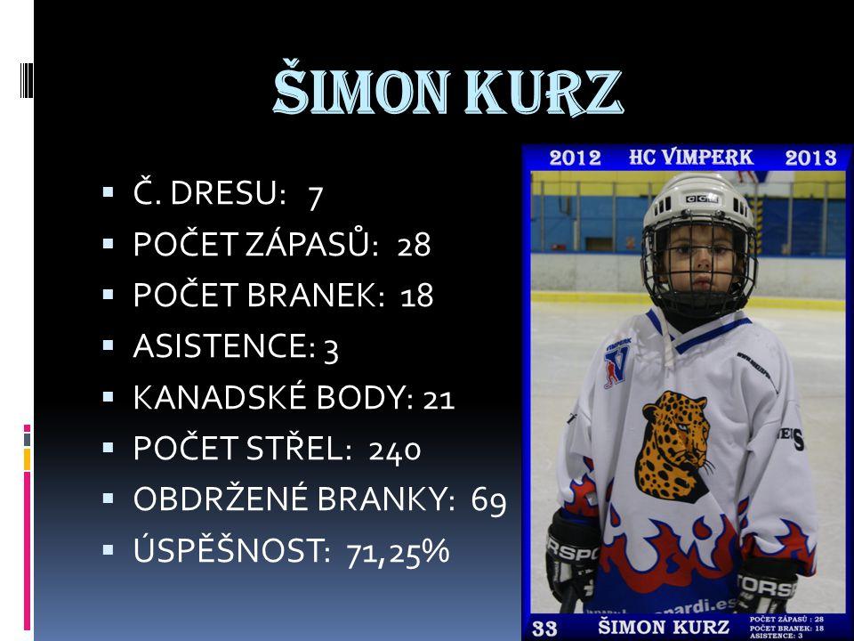 ŠIMON KURZ  Č.