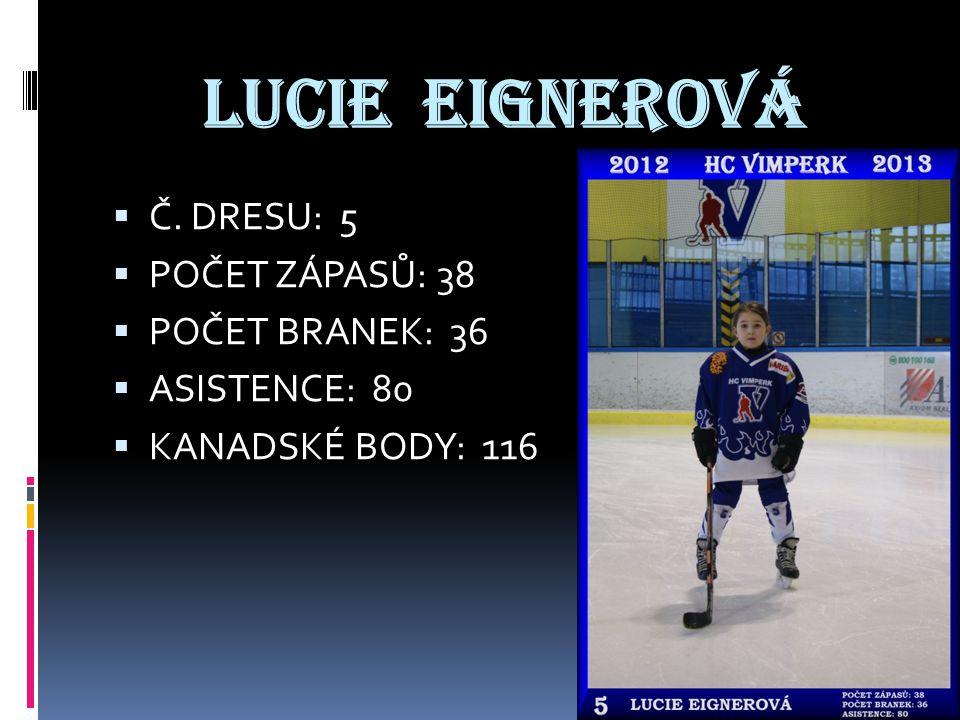 LUCIE EIGNEROVÁ  Č.