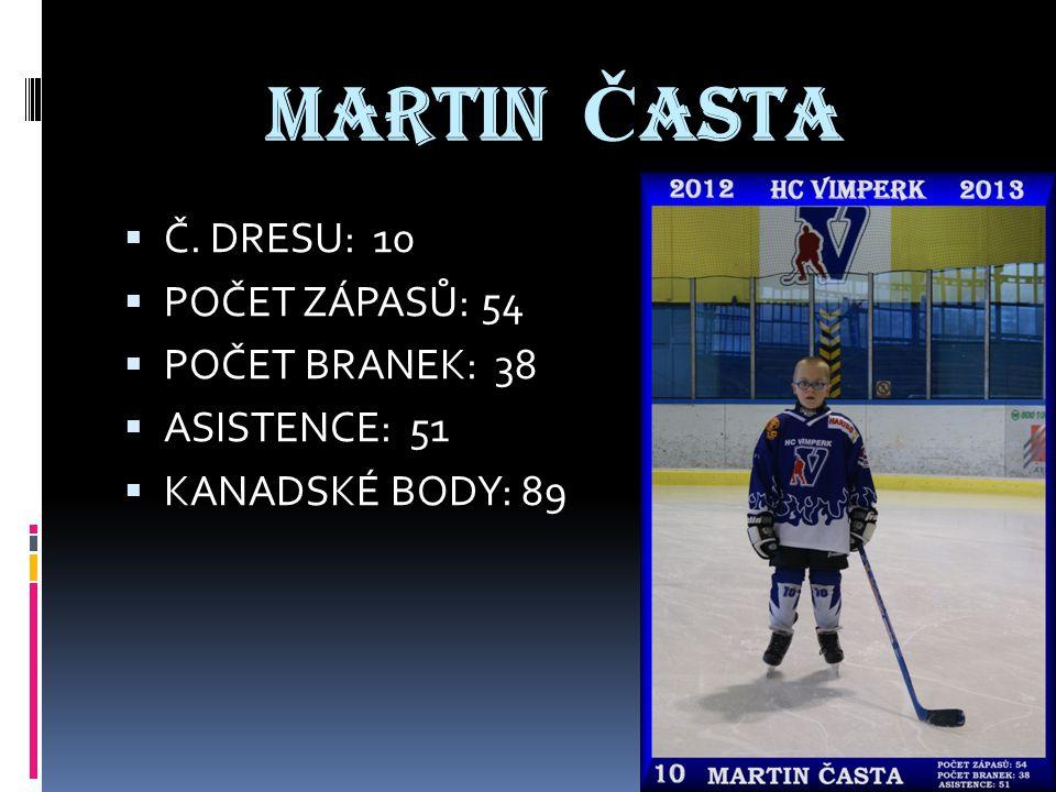 MARTIN Č ASTA  Č.