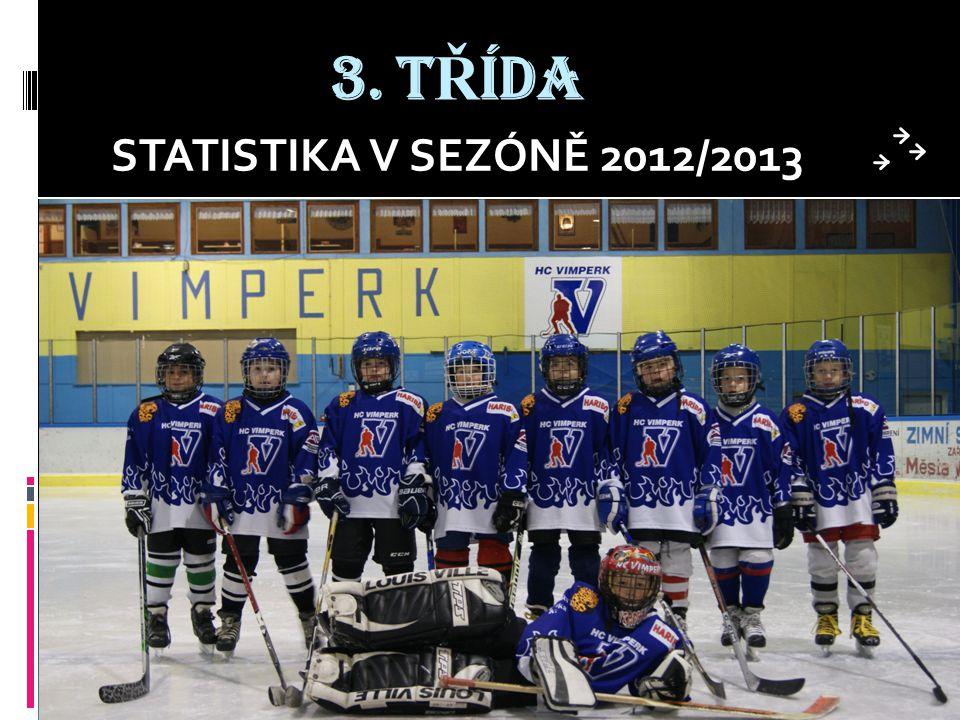 3. T Ř ÍDA STATISTIKA V SEZÓNĚ 2012/2013