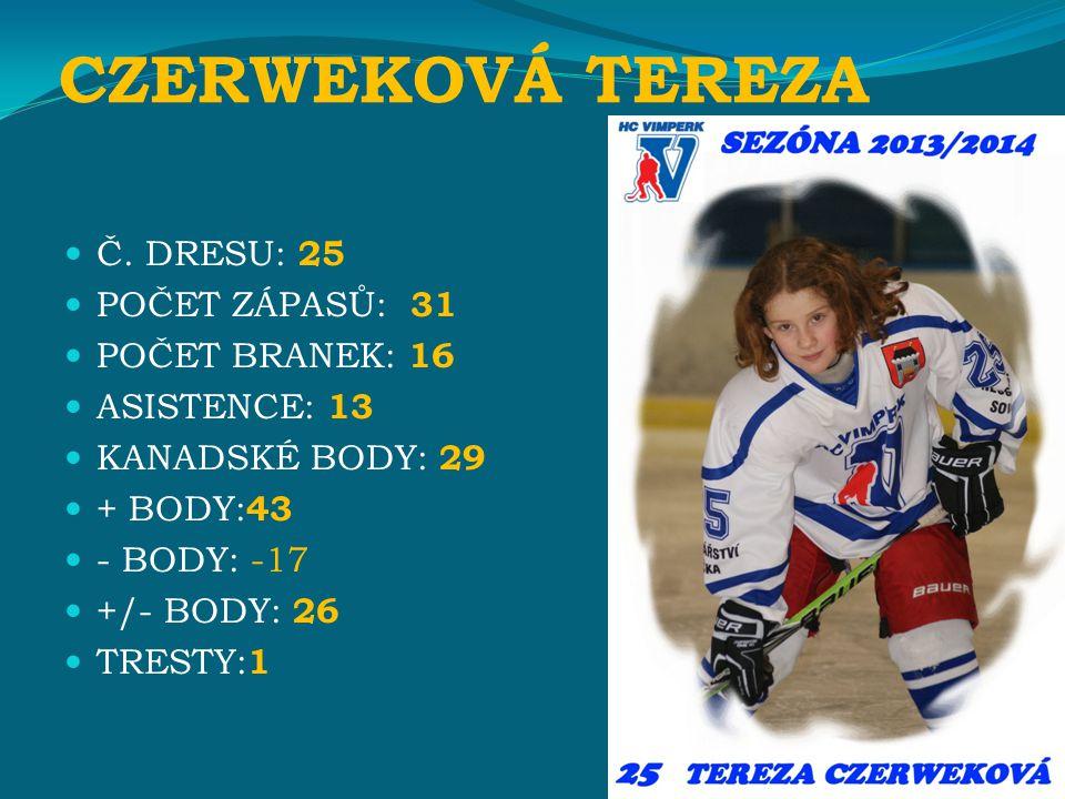 CZERWEKOVÁ TEREZA Č.