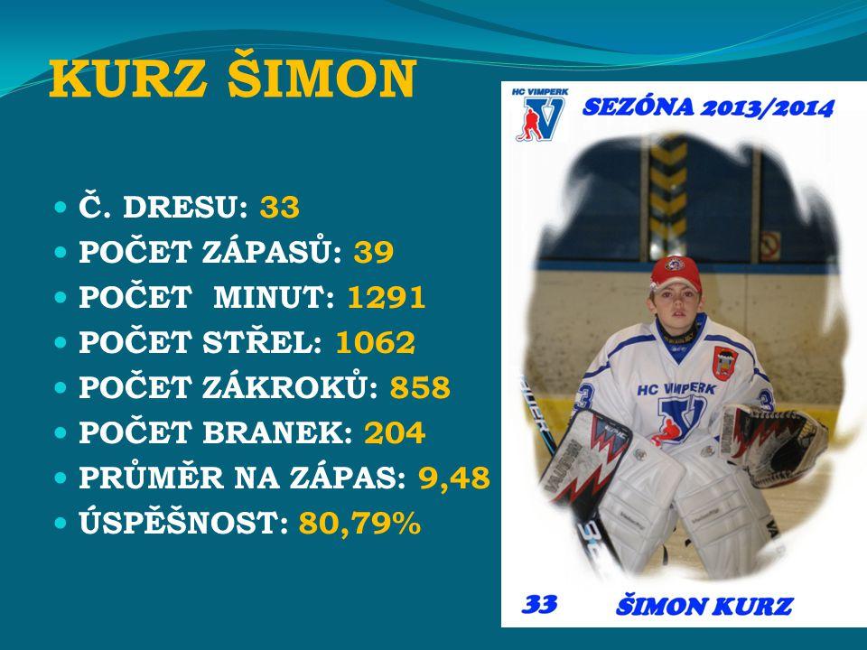 KURZ ŠIMON Č.