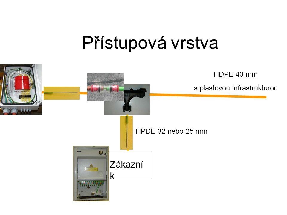 Přístupová vrstva HDPE 40 mm s plastovou infrastrukturou Zákazní k HPDE 32 nebo 25 mm