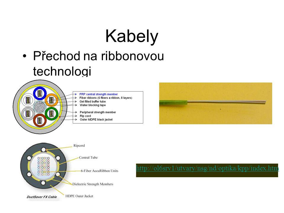 Kabely Přechod na ribbonovou technologi Řada 288, 48, 12, 6 http://ol6srv1/utvary/nsg/nd/optika/kpp/index.htm
