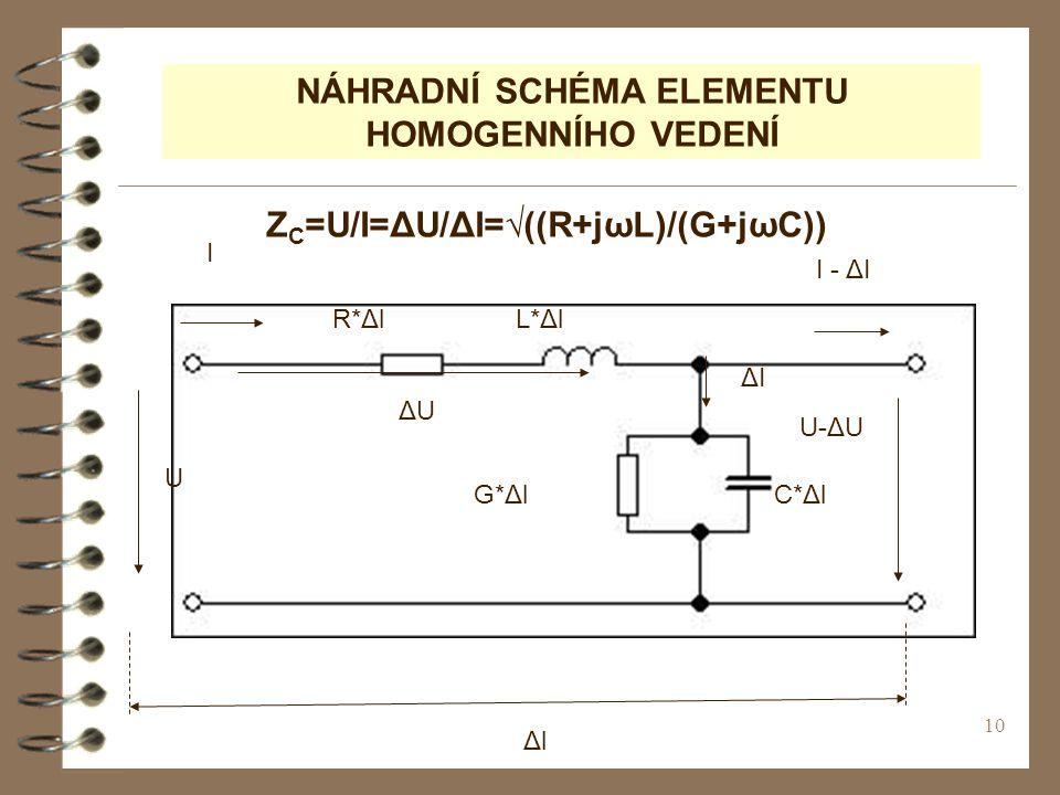 10 U U-ΔU R*ΔlL*Δl G*ΔlC*Δl ΔlΔl I ΔIΔI I - ΔI ΔUΔU NÁHRADNÍ SCHÉMA ELEMENTU HOMOGENNÍHO VEDENÍ Z C =U/I=ΔU/ΔI=√((R+jωL)/(G+jωC))