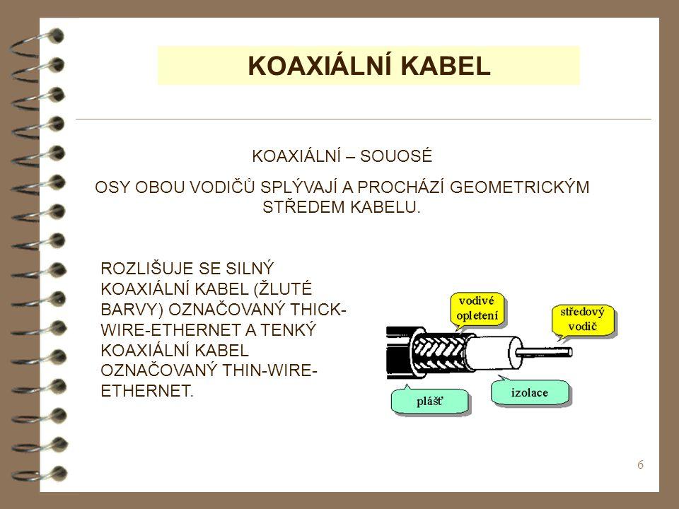 6 ROZLIŠUJE SE SILNÝ KOAXIÁLNÍ KABEL (ŽLUTÉ BARVY) OZNAČOVANÝ THICK- WIRE-ETHERNET A TENKÝ KOAXIÁLNÍ KABEL OZNAČOVANÝ THIN-WIRE- ETHERNET. KOAXIÁLNÍ K