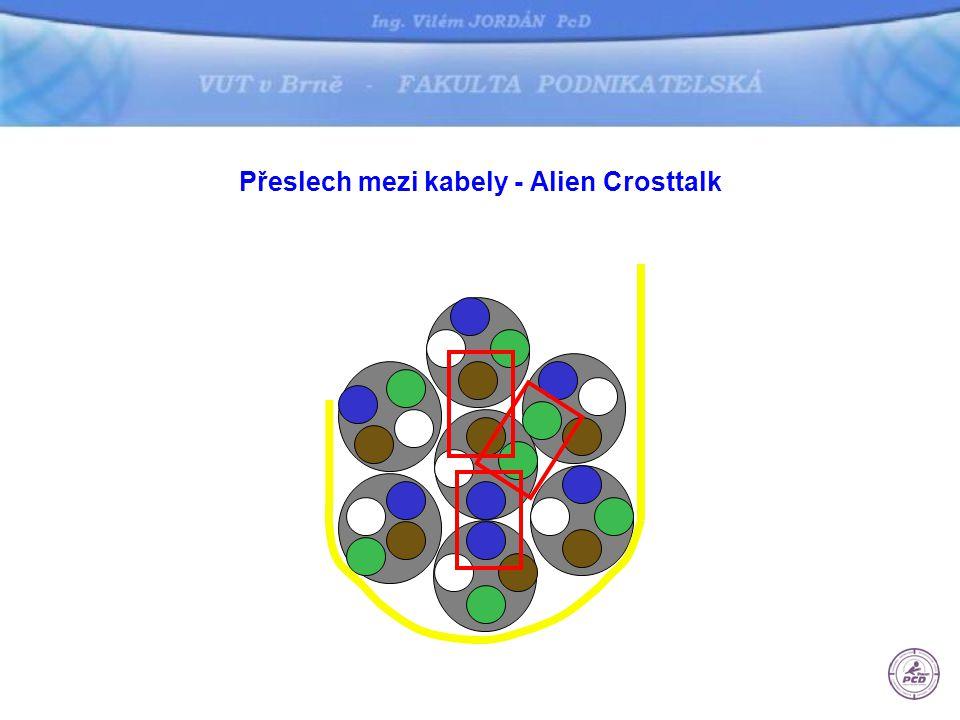 Přeslech mezi kabely - Alien Crosttalk