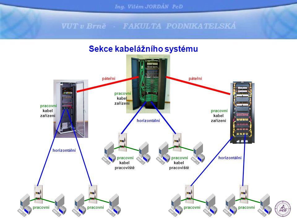Sekce kabelážního systému páteřní horizontální pracovní kabel zařízení kabel zařízení kabel zařízení kabel pracoviště kabel pracoviště