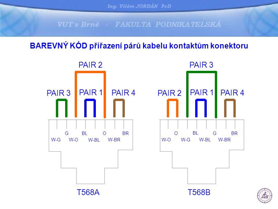 BAREVNÝ KÓD přiřazení párů kabelu kontaktům konektoru T568AT568B PAIR 4 PAIR 3 PAIR 2 PAIR 1 W-O O W-G BL W-BL G W-BR BR PAIR 4 PAIR 2 PAIR 3 PAIR 1 W-O O W-G BL W-BL G W-BR BR