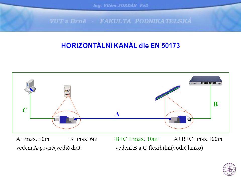 HORIZONTÁLNÍ KANÁL dle EN 50173 A B C A= max. 90m B=max.