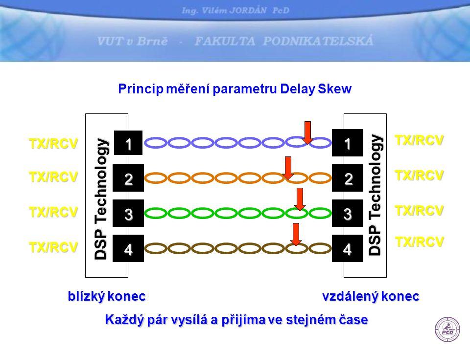 Princip měření parametru Delay Skew 1 2 3 4 1 2 3 4 TX/RCV DSP Technology TX/RCV TX/RCV TX/RCV TX/RCV TX/RCV TX/RCV TX/RCV blízký konec vzdálený konec Každý pár vysílá a přijíma ve stejném čase