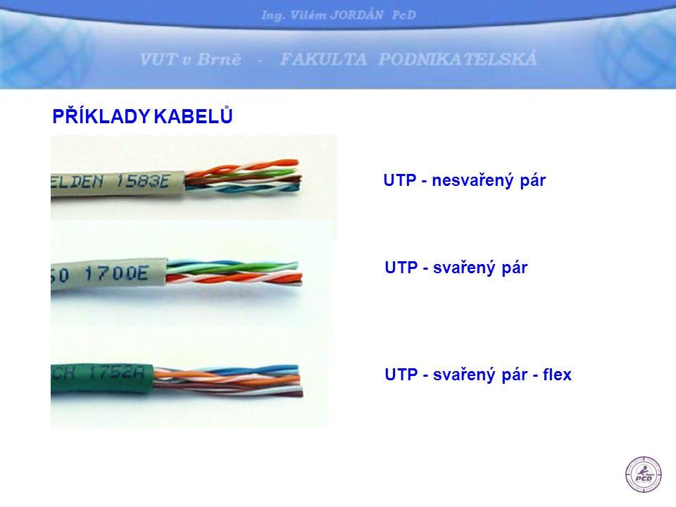 PŘÍKLADY KABELŮ UTP - nesvařený pár UTP - svařený pár UTP - svařený pár - flex