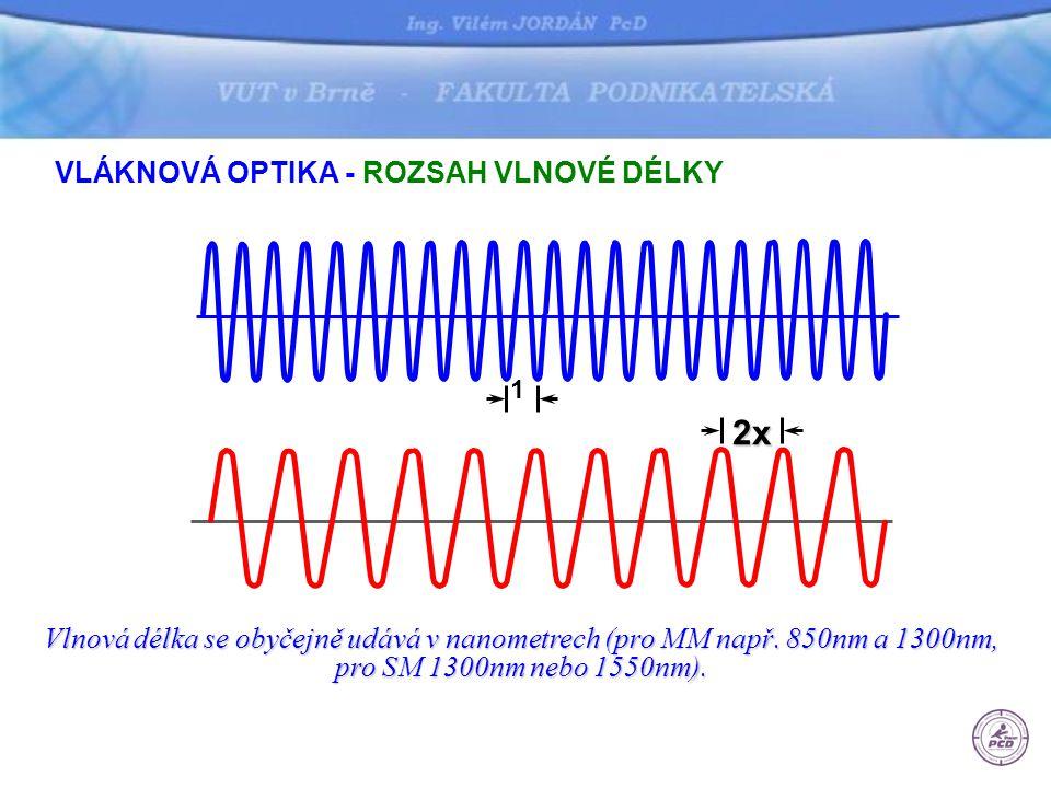 1 2x Vlnová délka se obyčejně udává v nanometrech (pro MM např. 850nm a 1300nm, pro SM 1300nm nebo 1550nm). VLÁKNOVÁ OPTIKA - ROZSAH VLNOVÉ DÉLKY