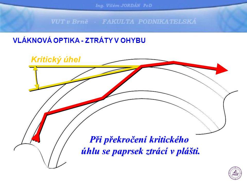 Kritický úhel Při překročení kritického úhlu se paprsek ztrácí v plášti. VLÁKNOVÁ OPTIKA - ZTRÁTY V OHYBU