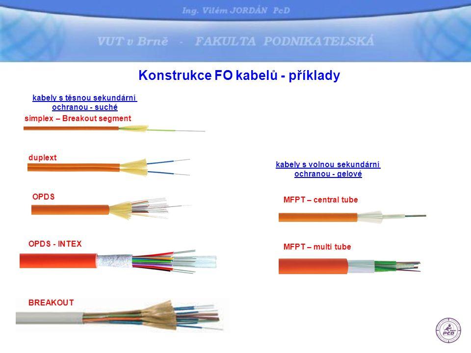 Konstrukce FO kabelů - příklady simplex – Breakout segment duplext OPDS OPDS - INTEX BREAKOUT MFPT – central tube MFPT – multi tube kabely s volnou se