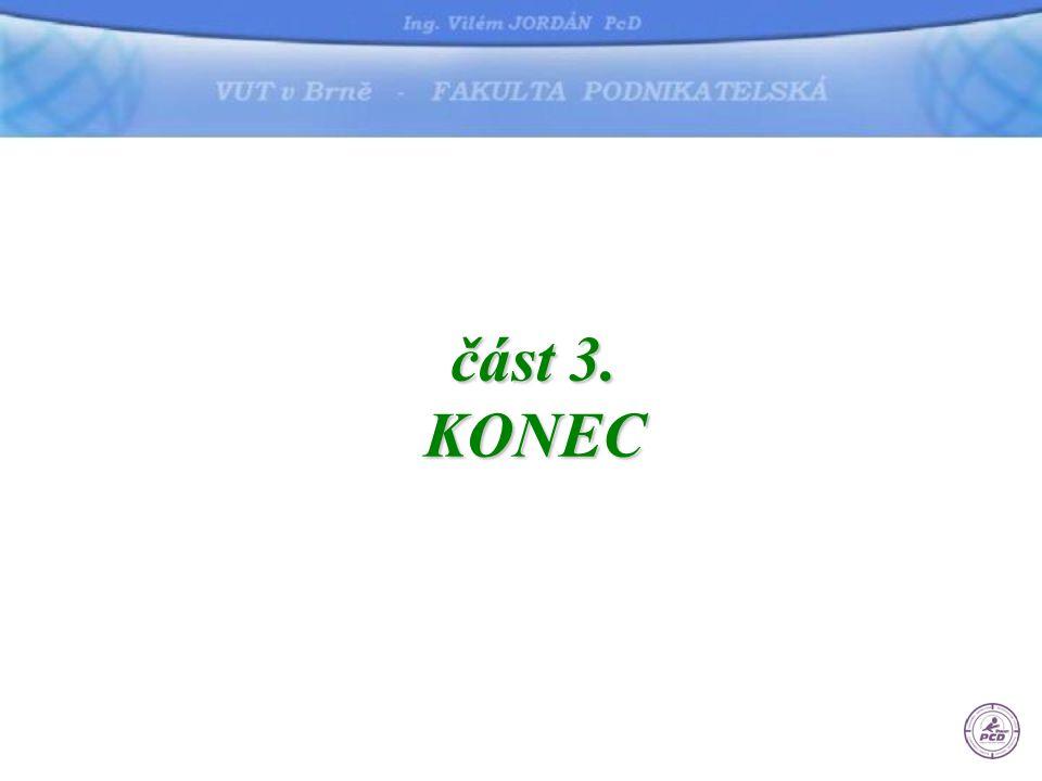 část 3. KONEC