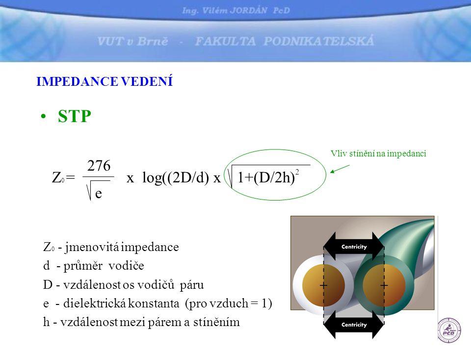 IMPEDANCE VEDENÍ STP Z 0 = 276 e x log((2D/d) x 1+(D/2h) Z 0 - jmenovitá impedance d - průměr vodiče D - vzdálenost os vodičů páru e - dielektrická ko