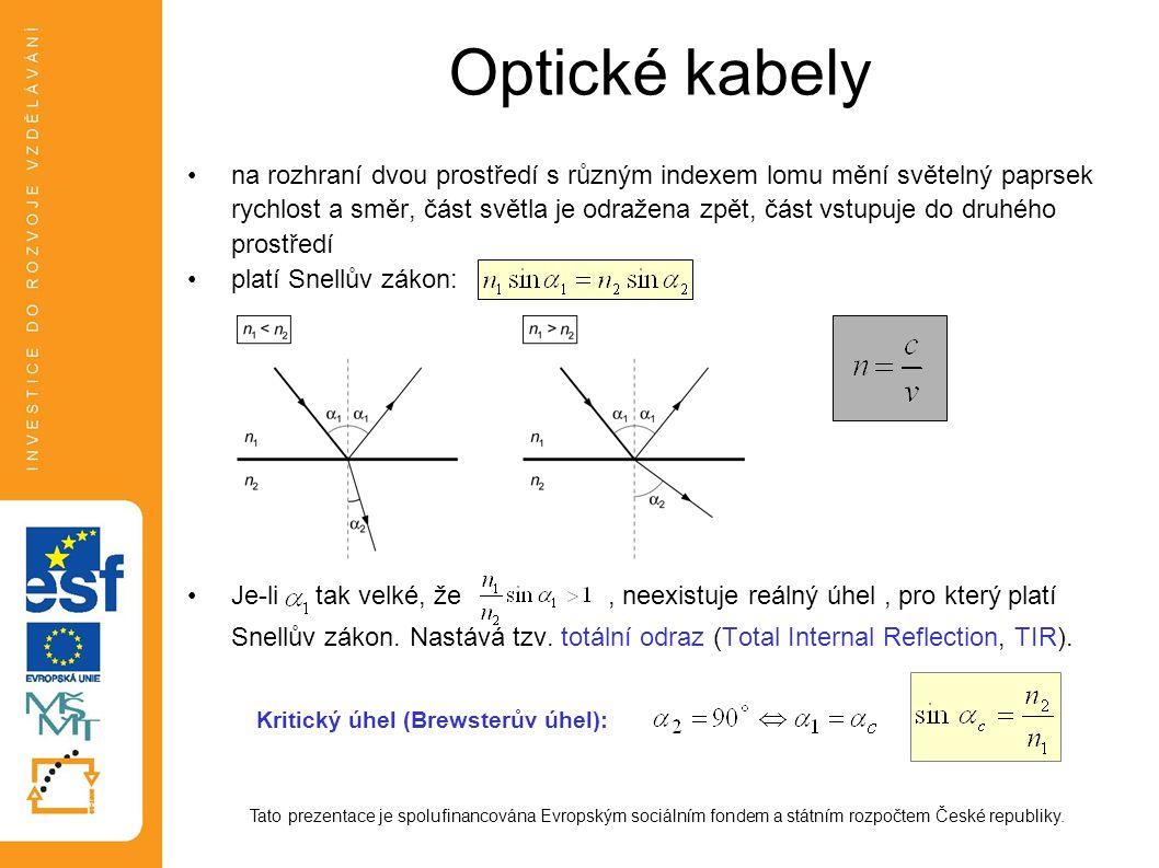 Optické kabely na rozhraní dvou prostředí s různým indexem lomu mění světelný paprsek rychlost a směr, část světla je odražena zpět, část vstupuje do
