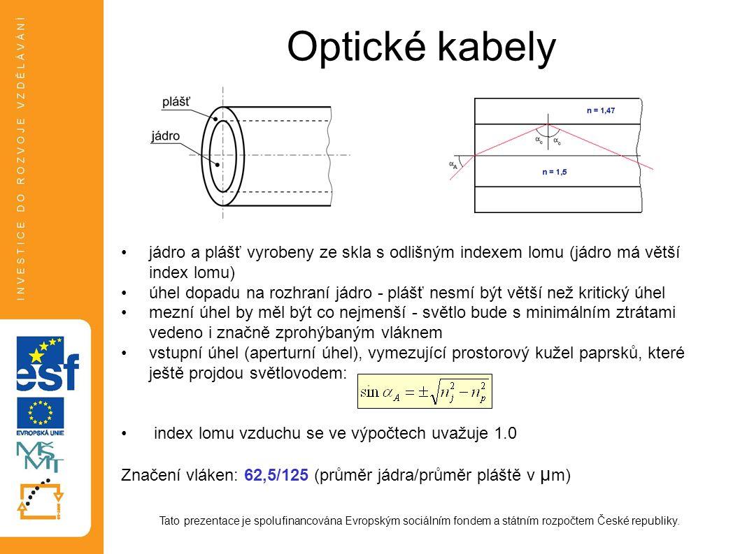 Optické kabely jádro a plášť vyrobeny ze skla s odlišným indexem lomu (jádro má větší index lomu) úhel dopadu na rozhraní jádro - plášť nesmí být větš