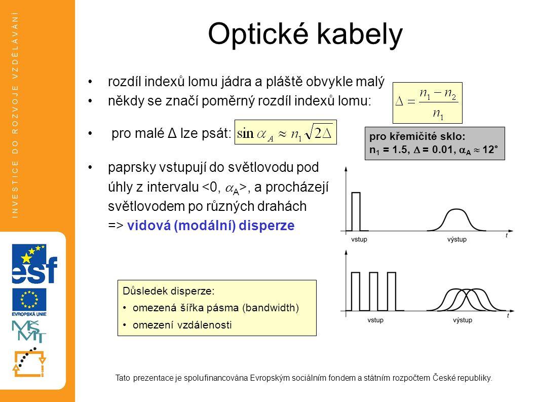 Optické kabely rozdíl indexů lomu jádra a pláště obvykle malý někdy se značí poměrný rozdíl indexů lomu: pro malé Δ lze psát: paprsky vstupují do svět