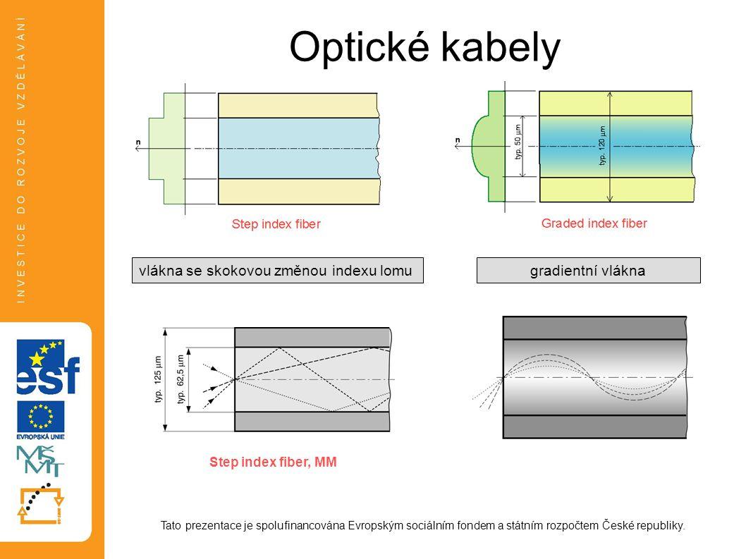 Optické kabely Tato prezentace je spolufinancována Evropským sociálním fondem a státním rozpočtem České republiky. vlákna se skokovou změnou indexu lo