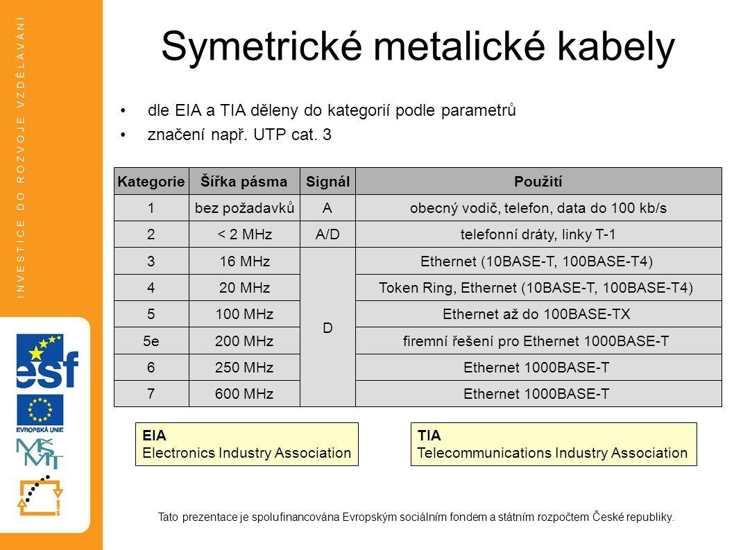Symetrické metalické kabely dle EIA a TIA děleny do kategorií podle parametrů značení např. UTP cat. 3 Tato prezentace je spolufinancována Evropským s