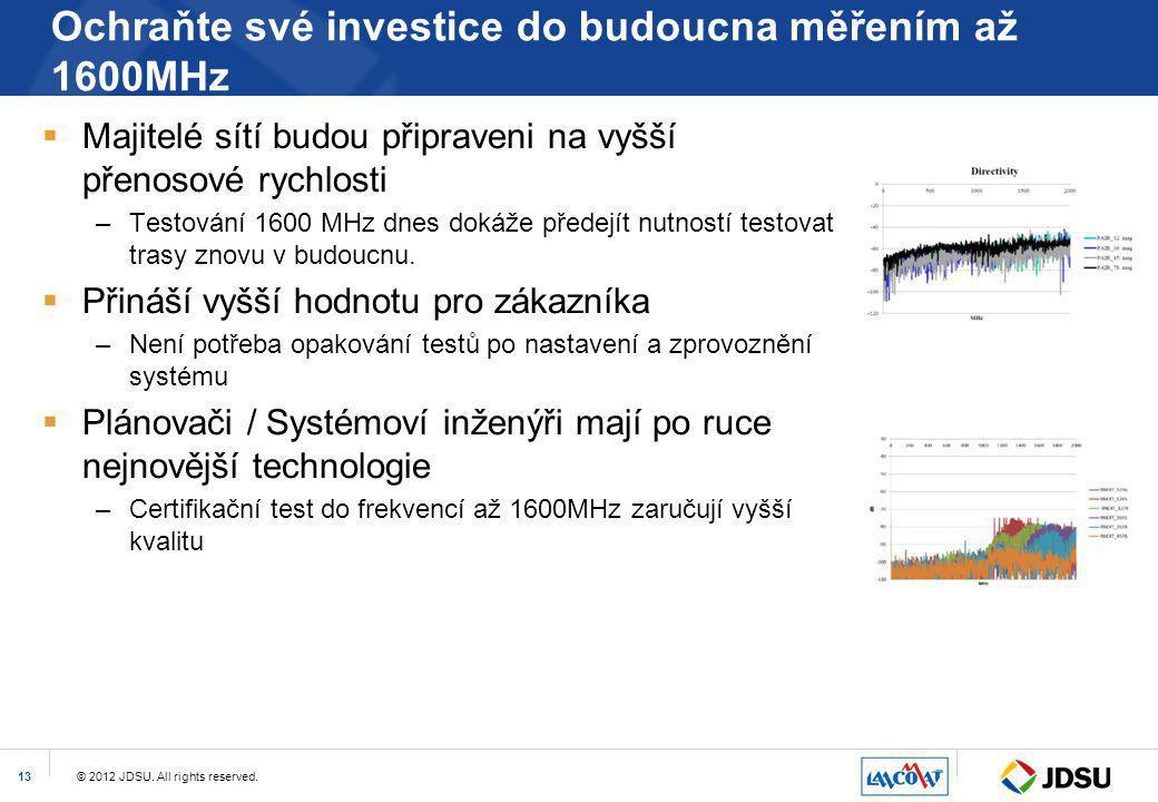 © 2012 JDSU. All rights reserved.13 Ochraňte své investice do budoucna měřením až 1600MHz  Majitelé sítí budou připraveni na vyšší přenosové rychlost
