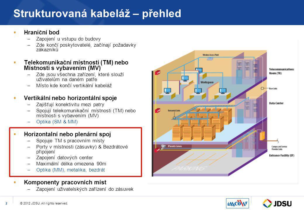 © 2012 JDSU. All rights reserved.2 Strukturovaná kabeláž – přehled  Hraniční bod –Zapojení u vstupu do budovy –Zde končí poskytovatelé, začínají poža