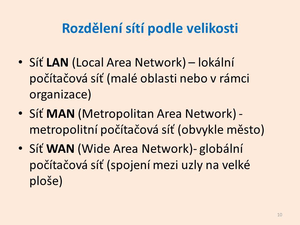 Rozdělení sítí podle velikosti Síť LAN (Local Area Network) – lokální počítačová síť (malé oblasti nebo v rámci organizace) Síť MAN (Metropolitan Area Network) - metropolitní počítačová síť (obvykle město) Síť WAN (Wide Area Network)- globální počítačová síť (spojení mezi uzly na velké ploše) 10