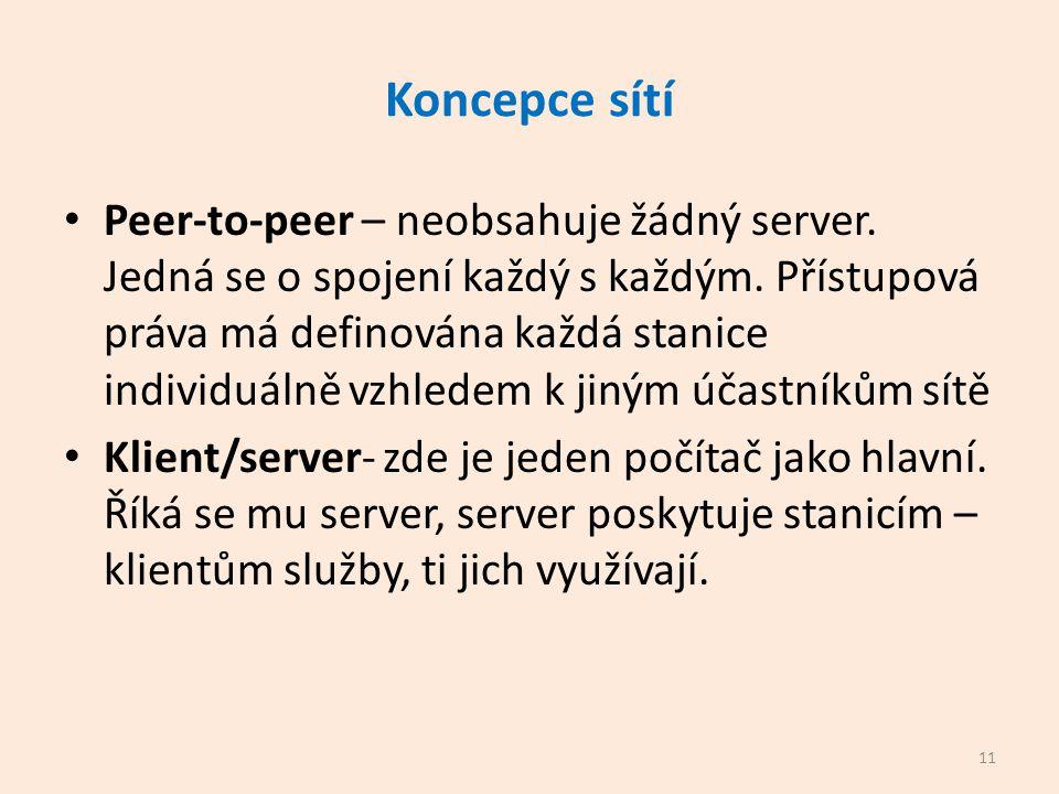 Koncepce sítí Peer-to-peer – neobsahuje žádný server.