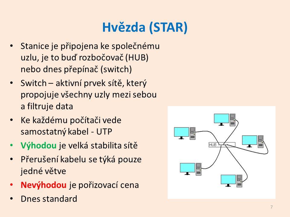 Kruh (RING) Kabel vede od jedné stanice k druhé a celá síť je uzavřena do kruhu Výhody – nízká cena a montáž Nevýhody – nízká stabilita a zakončení sítě v místě začátku 8