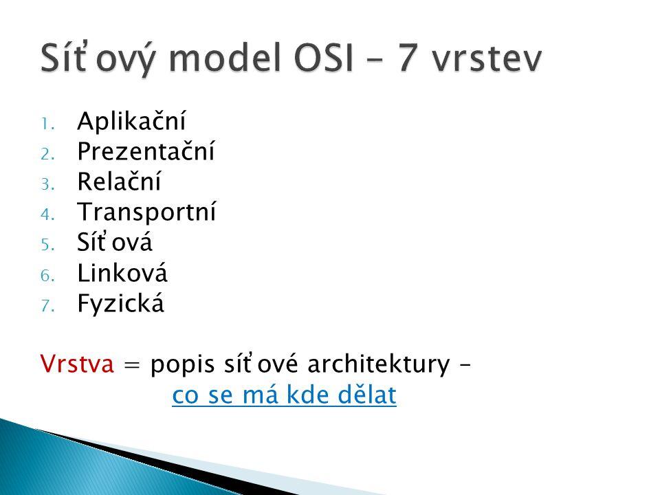 1. Aplikační 2. Prezentační 3. Relační 4. Transportní 5. Síťová 6. Linková 7. Fyzická Vrstva = popis síťové architektury – co se má kde dělat