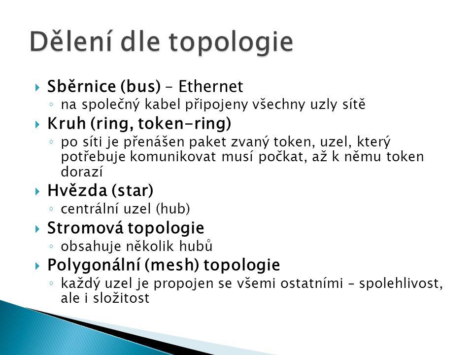  Sběrnice (bus) – Ethernet ◦ na společný kabel připojeny všechny uzly sítě  Kruh (ring, token-ring) ◦ po síti je přenášen paket zvaný token, uzel, k