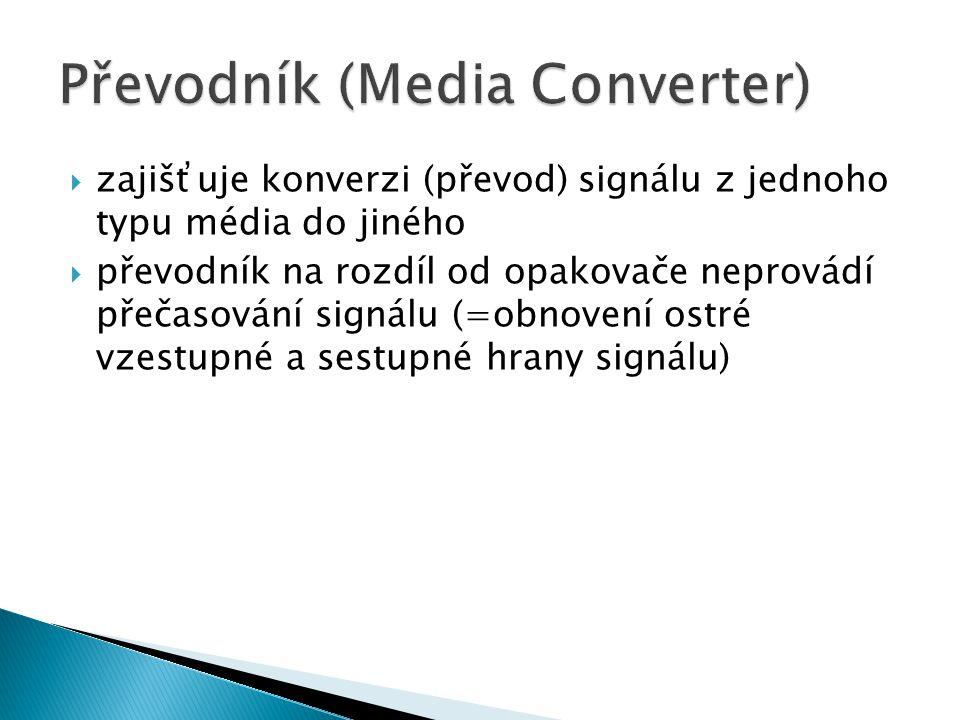  zajišťuje konverzi (převod) signálu z jednoho typu média do jiného  převodník na rozdíl od opakovače neprovádí přečasování signálu (=obnovení ostré
