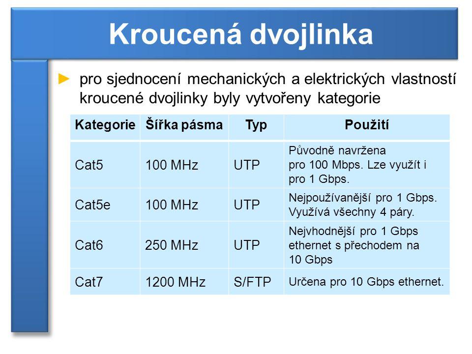 ►pro sjednocení mechanických a elektrických vlastností kroucené dvojlinky byly vytvořeny kategorie Kroucená dvojlinka KategorieŠířka pásmaTypPoužití Cat5100 MHzUTP Původně navržena pro 100 Mbps.