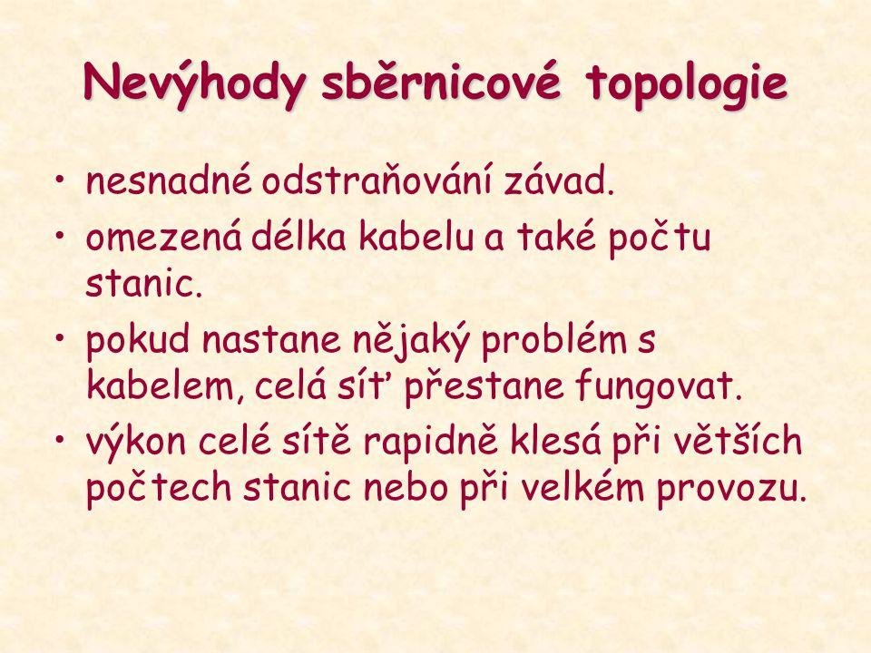 Nevýhodysběrnicové topologie Nevýhody sběrnicové topologie nesnadné odstraňování závad. omezená délka kabelu a také počtu stanic. pokud nastane nějaký