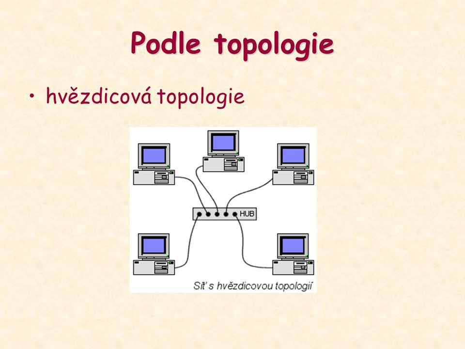 Podle topologie hvězdicová topologie